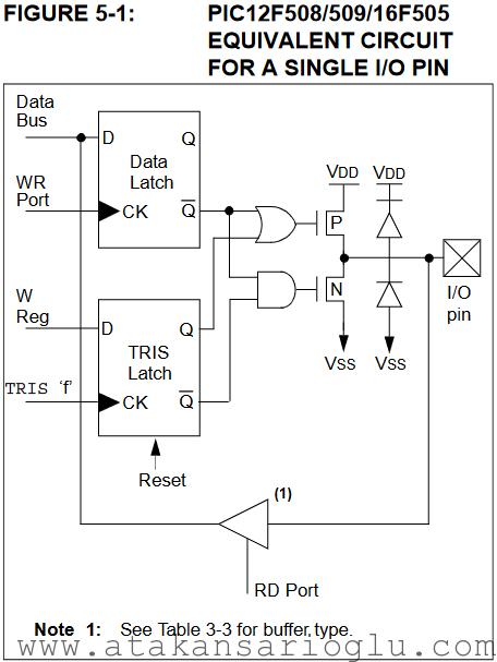 pic 12f508 gpio pin schematic