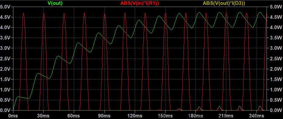 high current simulation of 220vac 230vac 240vac capacitive supply simple